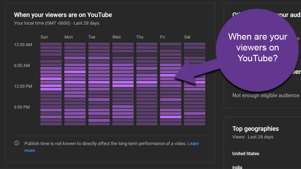 YouTube Viewer Time of Day